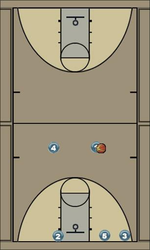 Basketball Play Zone Quick Hit 1 Zone Play