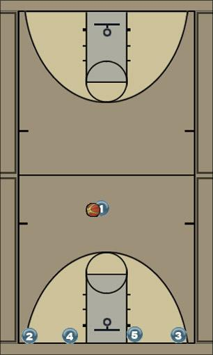 Basketball Play Zone Quick Hit 2 Zone Play