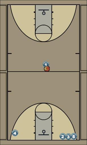 Basketball Play Zone Quick Hit 3 Zone Play