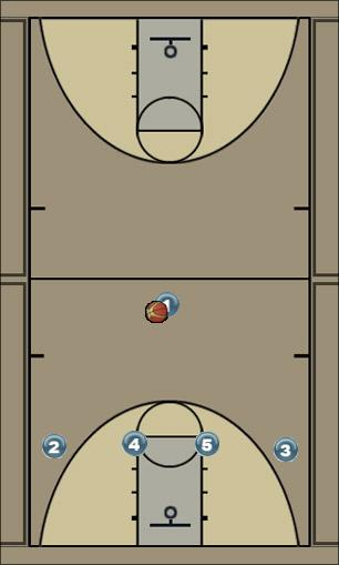 Basketball Play UCLA/backscreen/guardpost Man to Man Set