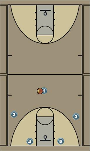 Basketball Play SideP&R/Downscreen/Cuts/Postup Man to Man Set