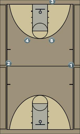Basketball Play OOB Press Breaker Zone Press Break
