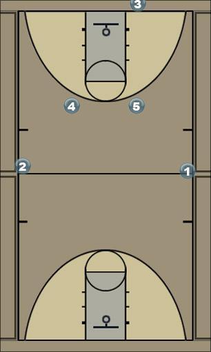Basketball Play OOB Press Breaker Zone Press Break