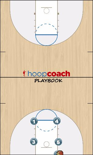 Basketball Play blob3 Uncategorized Plays blob