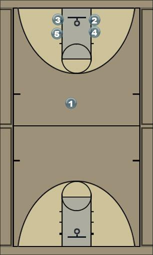 Basketball Play Bulldog1 Zone Play