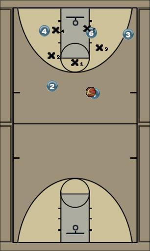 Basketball Play Bulldog FlexBase Sideline Out of Bounds