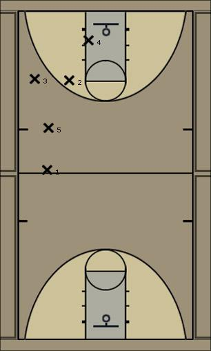 Basketball Play FC Extension Process Defense