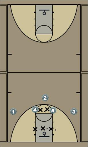 Basketball Play 137 v. 2-3 Zone Play