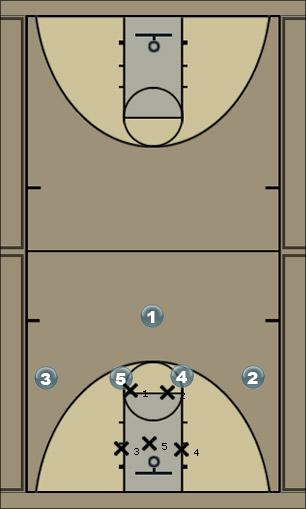 Basketball Play 5427 v. 2-3 Drawing Zone Play