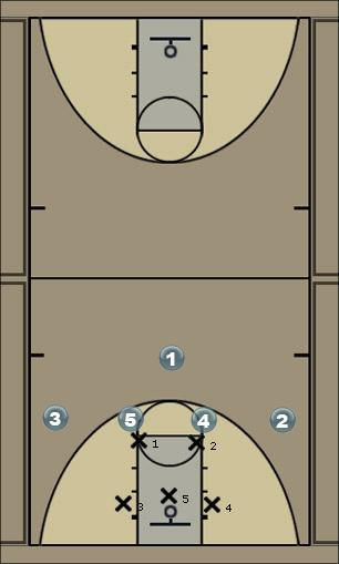 Basketball Play 1267 v. 2-3 Drawing Zone Play
