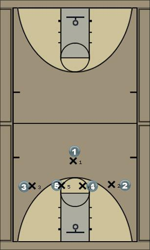 Basketball Play 2358 v. M4M Drawing (Wing Cutter) Man to Man Offense