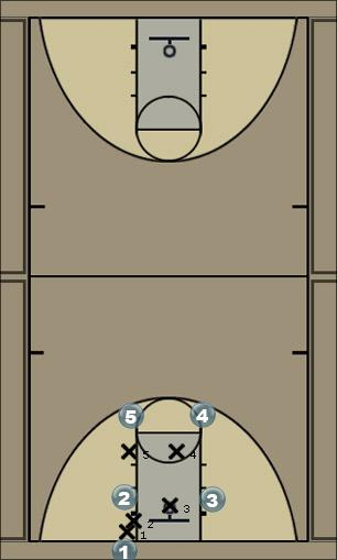 Basketball Play OOB Box 5427 v. M4M Man Baseline Out of Bounds Play