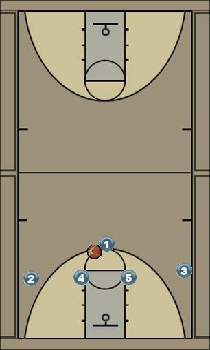 Basketball Play flash Man to Man Offense
