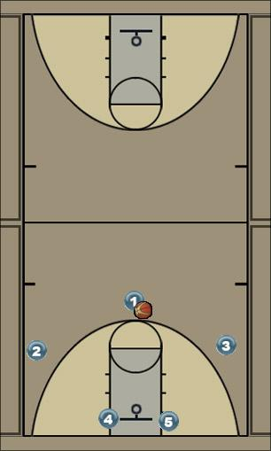 Basketball Play pop Man to Man Offense