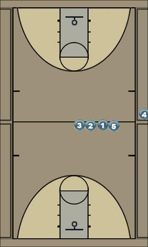 Basketball Play z Sideline Out of Bounds