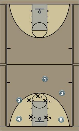 Basketball Play Lighting Zone Play