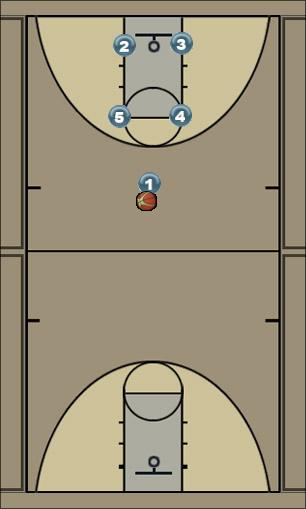 Basketball Play 4 High - Backdoor Man to Man Offense