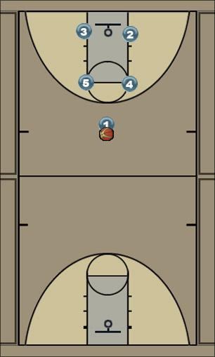 Basketball Play Box - 20 Man to Man Offense
