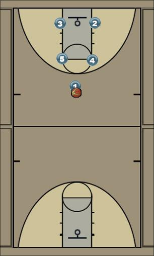 Basketball Play Box - 23 Man to Man Offense