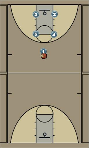 Basketball Play Box - 30 Man to Man Offense