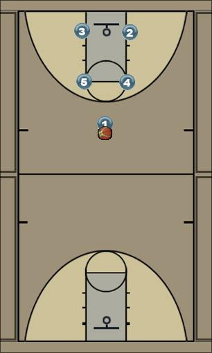Basketball Play Box - 2 Man to Man Offense