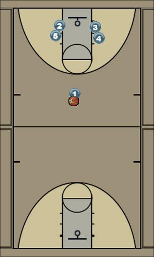 Basketball Play TRM #2 Man to Man Set