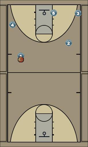 Basketball Play TRM #3 Man to Man Set