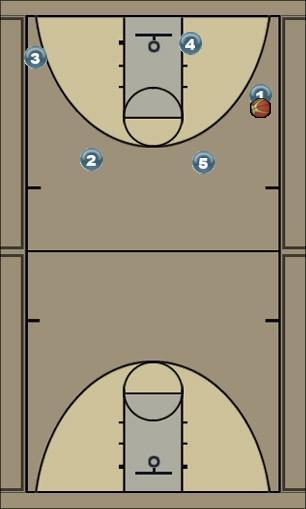 Basketball Play TRM - W1 Man to Man Set