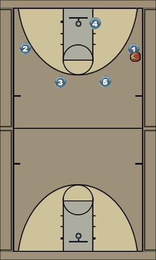 Basketball Play TRM - Flex Man to Man Set