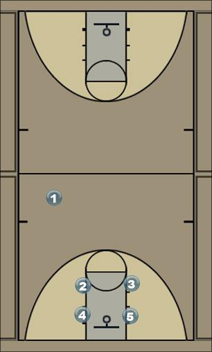 Basketball Play pr1 Man to Man Offense