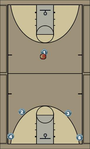 Basketball Play 5