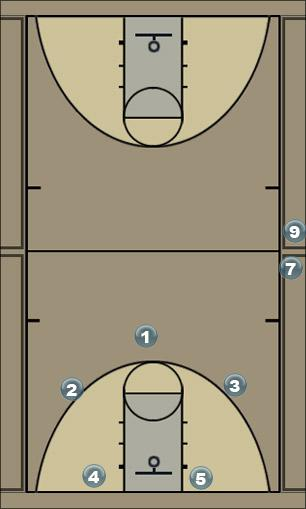 Basketball Play 5 out motion Man to Man Set