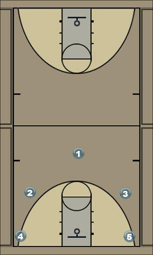 Basketball Play Knuckles Quick Hitter