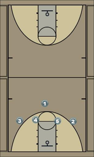 Basketball Play Thumbs Up - man to man Quick Hitter Quick Hitter