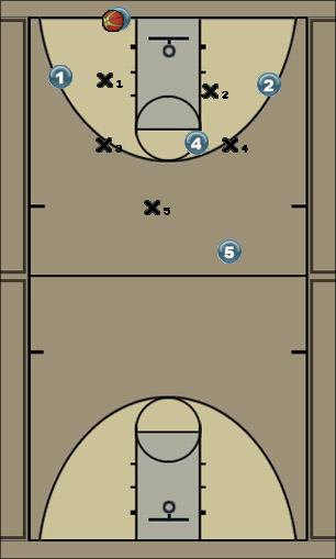 Basketball Play ASH cadets diamond cutter c 221 Zone Press Break