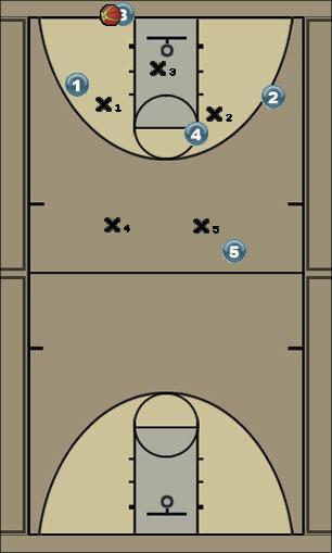 Basketball Play ASH cadets diamond cutter c 122 Zone Press Break