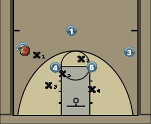 Basketball Play 3210 c 212 zdt Zone Play