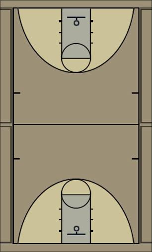 Basketball Play court 1 Man to Man Set
