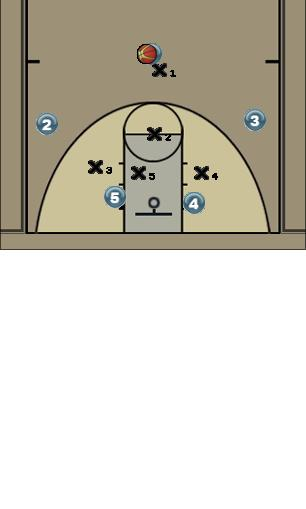 Basketball Play 113 basic rotations Defense