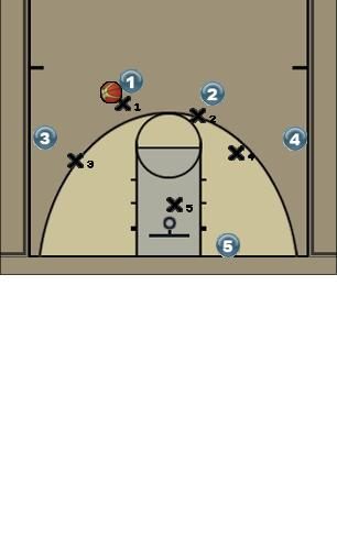 Basketball Play Basketdynamic 41 option 1 avec flash Man to Man Set