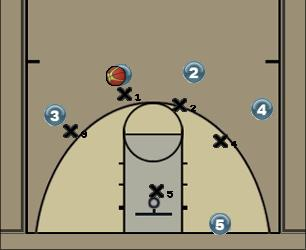 Basketball Play Basketdynamic 41 option 2 passer couper Man to Man Set