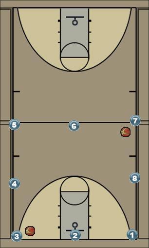Basketball Play 8 Man Passing Drill Basketball Drill