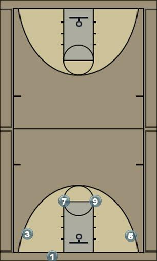 Basketball Play Ismetimas Man Baseline Out of Bounds Play