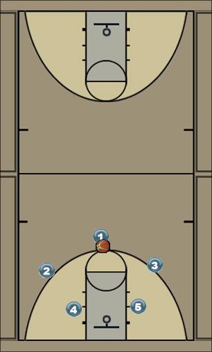Basketball Play slice Zone Play