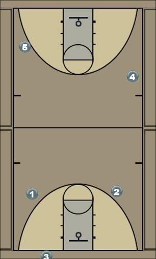 Basketball Play trans_sal_press Man to Man Offense