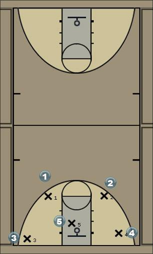 Basketball Play 2-3 Zone vs Perimeter Defense