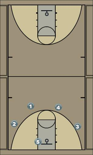 Basketball Play Blitz Quick Hitter