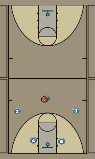 Basketball Play Fist (Option 3 - Reversal) Man to Man Offense