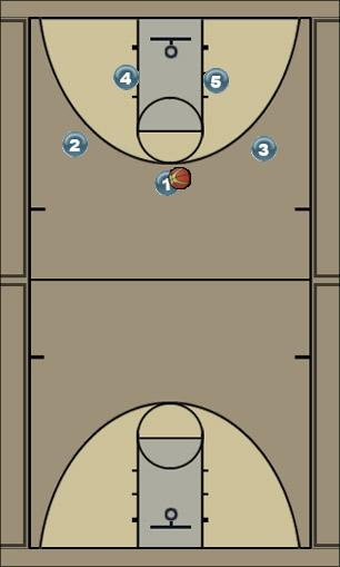 Basketball Play Clippers Zone Play
