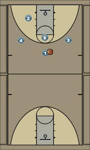 Basketball Play Zo (Tom Izzo) Zone Play